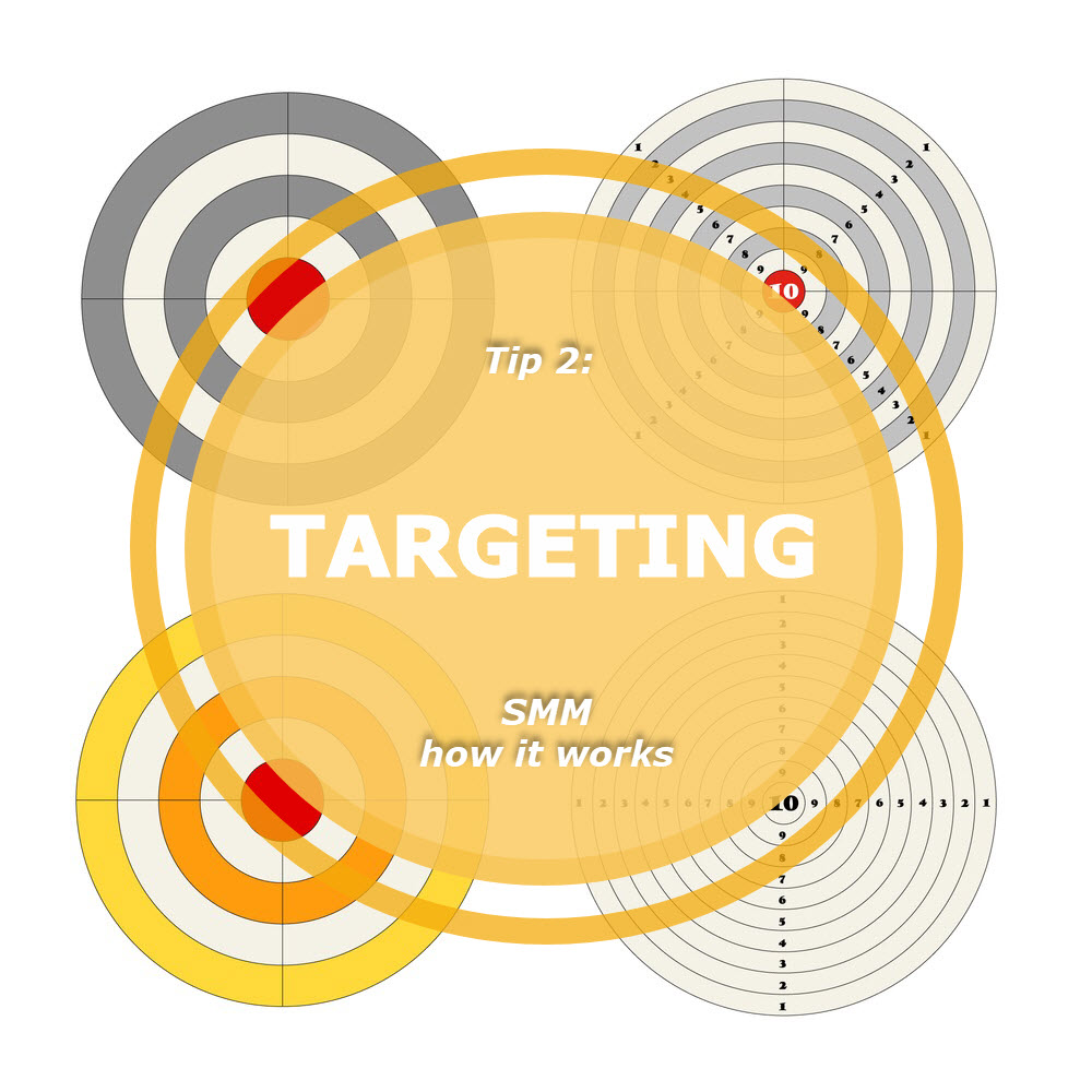 SMM_Targeting